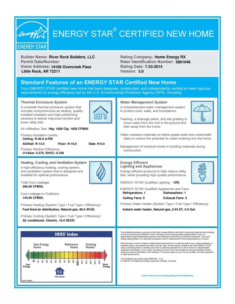 Quick Guide Energy Star New Home Program Home Energy Rx